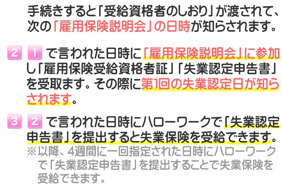 大阪府の失業保険のもらい方です。