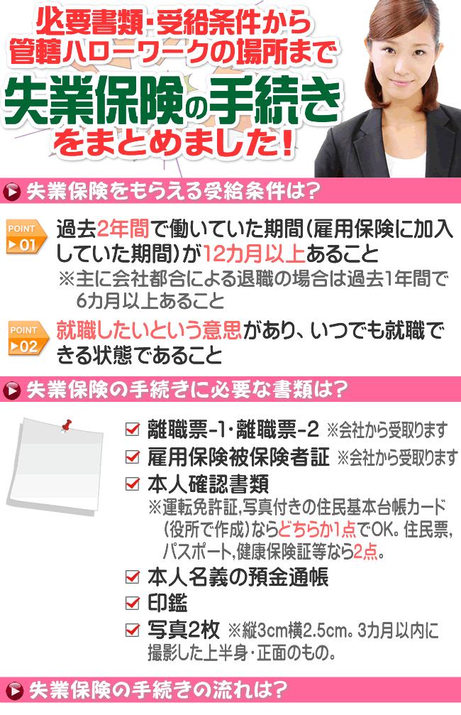 篠山市の失業保険のもらい方です。
